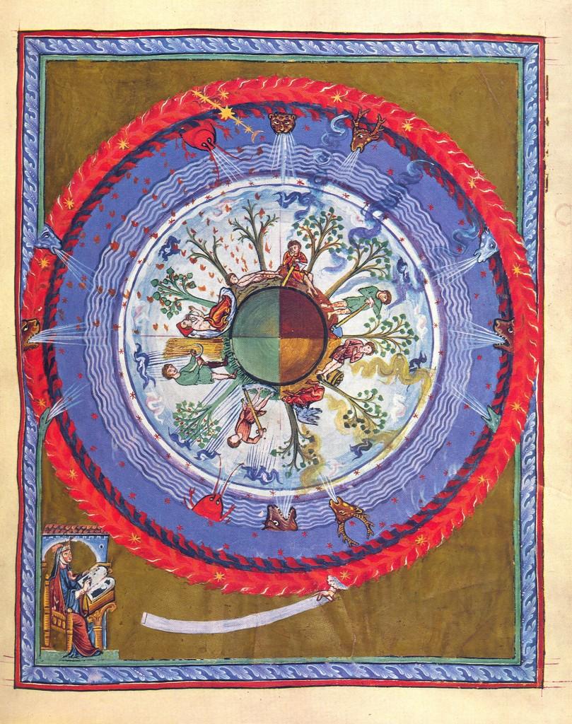 L'influenza esercitata sulla terra dalle sfere del fuoco, dell'aria e dell'acqua - Ildegarda di Bingen, Liber Divinorum Operum (copia della prima metà XIII sec.) Biblioteca Governativa di Lucca, Codex Latinus 1942