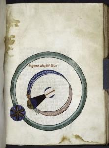 Johannes de Sacrobosco, Tractatus de sphaera, ca. 1260 (eclissi di sole)