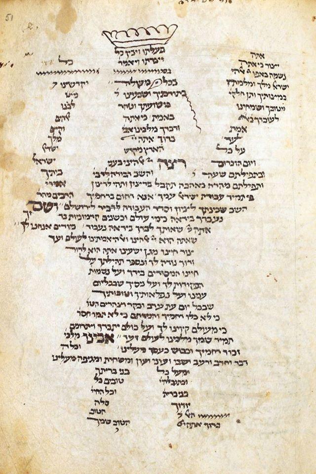 Carma Figurato - Suono dello shofar